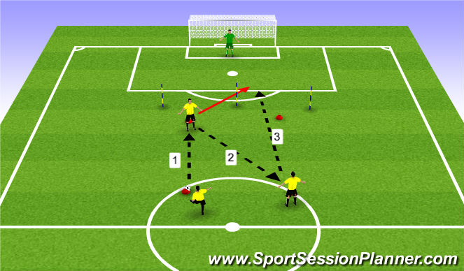 Football/Soccer Session Plan Drill (Colour): Up Back and Through to Finish