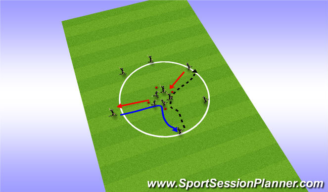 Football/Soccer Session Plan Drill (Colour): Rotaional dribbling