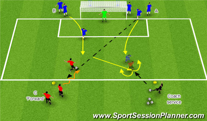 Football/Soccer Session Plan Drill (Colour): Decision Making and 1vs1 Inside the Box