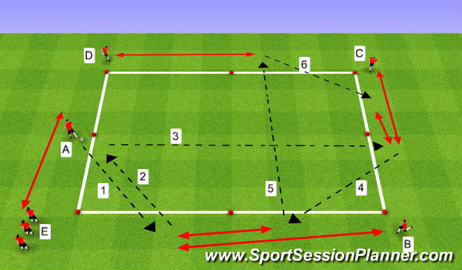 Football/Soccer Session Plan Drill (Colour): 1B - Passing