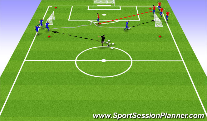 Football/Soccer Session Plan Drill (Colour): 1vs1 to 2vs1 to 3vs1