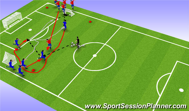 Football/Soccer Session Plan Drill (Colour): 2vs1 to 3vs1