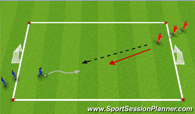 Football/Soccer Session Plan Drill (Colour): Technical 1v1 Defending