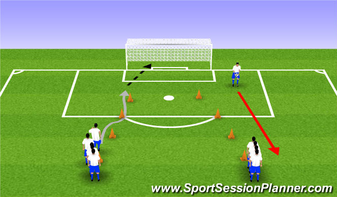 Football/Soccer Session Plan Drill (Colour): Shooting Relay Blaster - 10-15 minutes