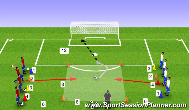 Football/Soccer Session Plan Drill (Colour): Throw ins/finishing