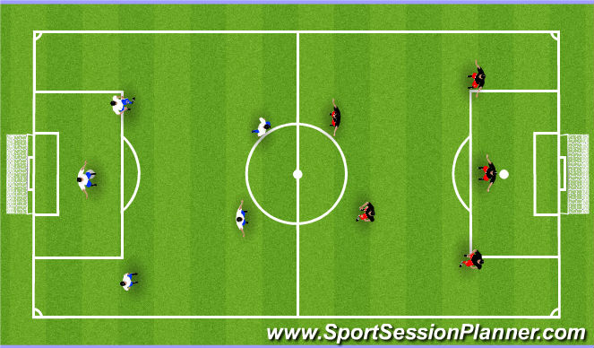 Football/Soccer Session Plan Drill (Colour): Final Game - 30 minutes