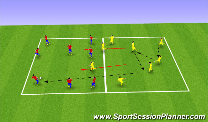 Football/Soccer Session Plan Drill (Colour): 8v2 Game of 2 halfs