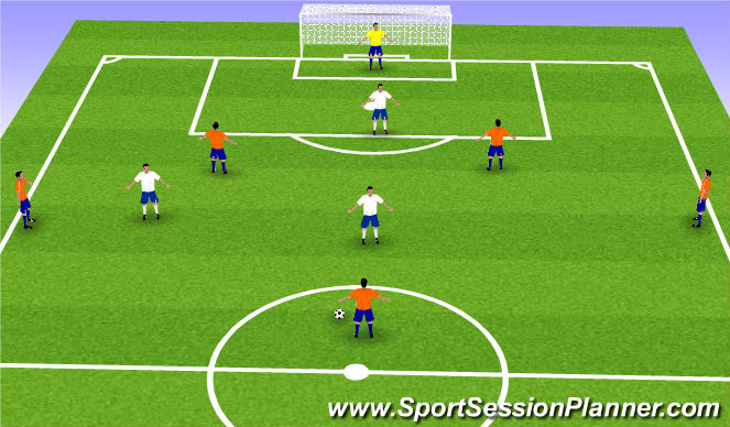Football/Soccer Session Plan Drill (Colour): 5 v 3 Counter Attack