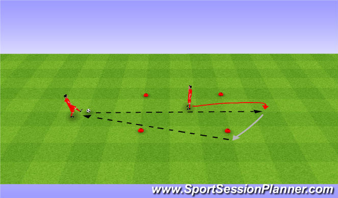 Football/Soccer Session Plan Drill (Colour): Pass and receive. Podania i przyjęcia.