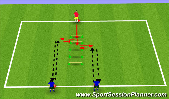 Football/Soccer Session Plan Drill (Colour): Explosiveness, Agility and Ball Skills