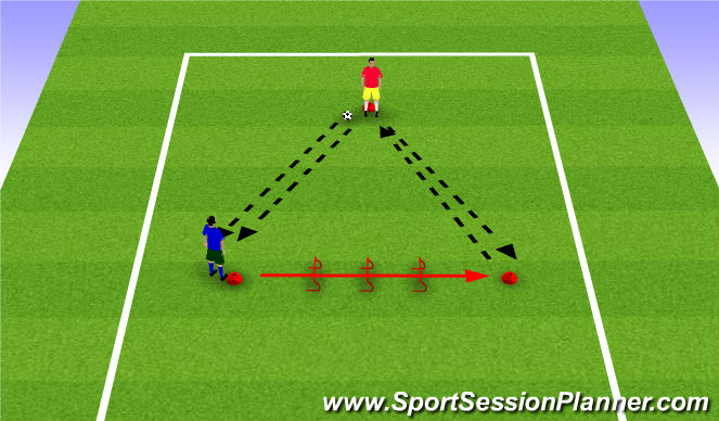 Football/Soccer Session Plan Drill (Colour): 3 hurdle passing