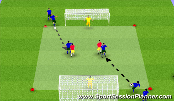 Football/Soccer Session Plan Drill (Colour): 1v1 Back to Goal Def