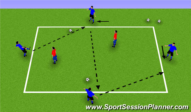 Football/Soccer Session Plan Drill (Colour): SSG 4v2