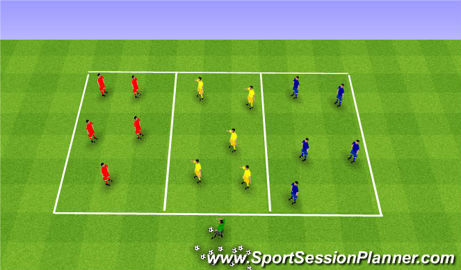 Football/Soccer Session Plan Drill (Colour): 3 Grid Possession Game