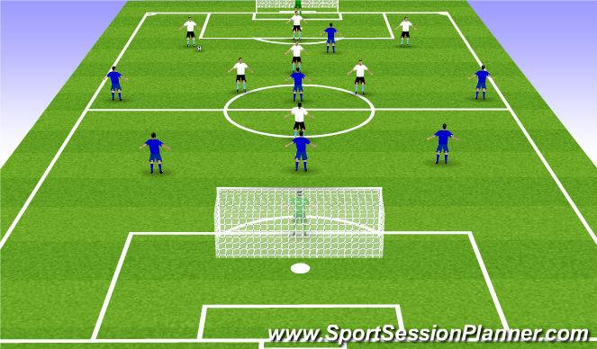 Football/Soccer Session Plan Drill (Colour): 8 v 8 to goal