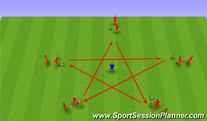 Football/Soccer Session Plan Drill (Colour): Passing - Middle Man