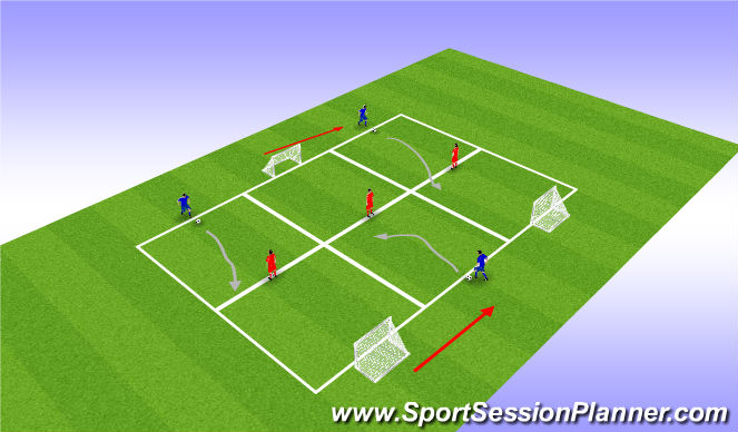 Football/Soccer Session Plan Drill (Colour): Run The Gauntlet