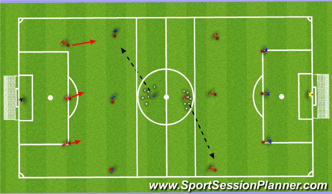 Football/Soccer Session Plan Drill (Colour): Defending Outnumbered (3v4)