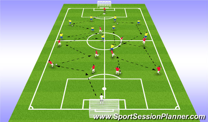 Football/Soccer Session Plan Drill (Colour): ΠΡΟΘΕΡΜΑΝΣΗ ΘΕΣΕΩΝ