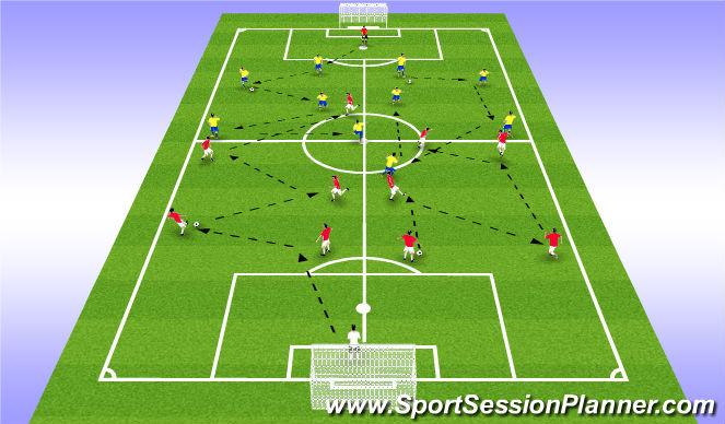 Football/Soccer Session Plan Drill (Colour): ΠΡΟΘΕΡΜΑΝΣΗ ΘΕΣΕΩΝ