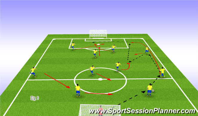 Football/Soccer Session Plan Drill (Colour): ΑΝΑΠΤΥΞΗ ΑΠΟ ΤΗΝ ΑΜΥΝΑ - ΣΥΝΕΡΓΑΣΙΕΣ ΠΛΕΥΡΑΣ 1