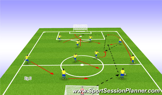 Football/Soccer Session Plan Drill (Colour): ΑΝΑΠΤΥΞΗ ΑΠΟ ΤΗΝ ΑΜΥΝΑ - ΣΥΝΕΡΓΑΣΙΕΣ ΠΛΕΥΡΑΣ 2