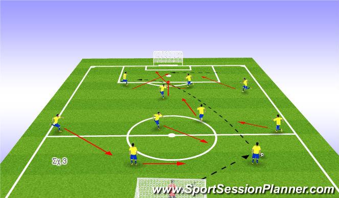 Football/Soccer Session Plan Drill (Colour): ΑΝΑΠΤΥΞΗ ΑΠΟ ΤΗΝ ΑΜΥΝΑ - ΑΛΛΑΓΗ ΠΛΕΥΡΑΣ
