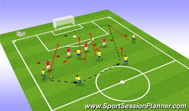 Football/Soccer Session Plan Drill (Colour): ΕΠΙΘΕΤΙΚΕΣ ΕΝΕΡΓΕΙΕΣ ΣΤΟ 1/3