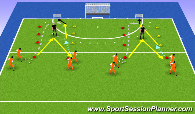 Hockey Session Plan Drill (Colour): 2v1 overtal passief