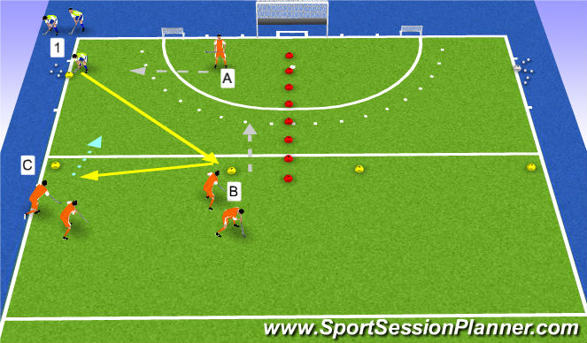 Hockey Session Plan Drill (Colour): 3v1 overtal actief
