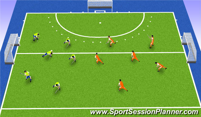 Hockey Session Plan Drill (Colour): 6v6 half veld