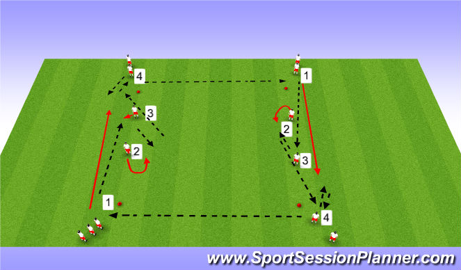 Football/Soccer Session Plan Drill (Colour): Best Practice