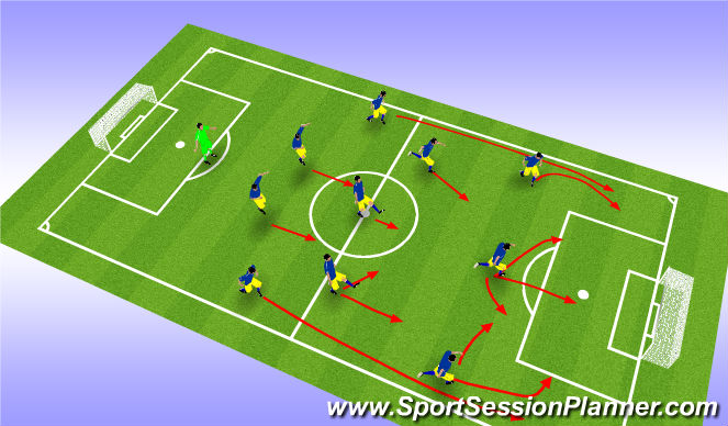 Football/Soccer Session Plan Drill (Colour): Team Shape G