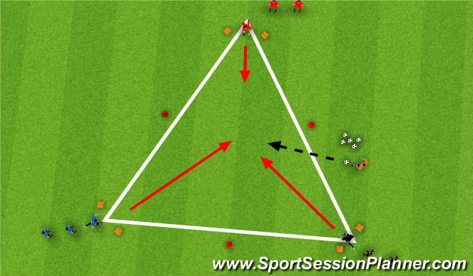 Football/Soccer Session Plan Drill (Colour): Activity: 3-Goal Game