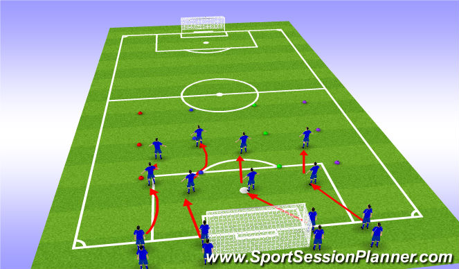 Football/Soccer Session Plan Drill (Colour): Warm up/Shape Work