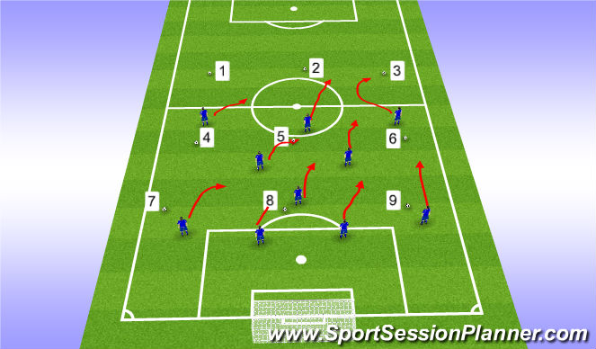 Football/Soccer Session Plan Drill (Colour): Pressuring/Part of Field