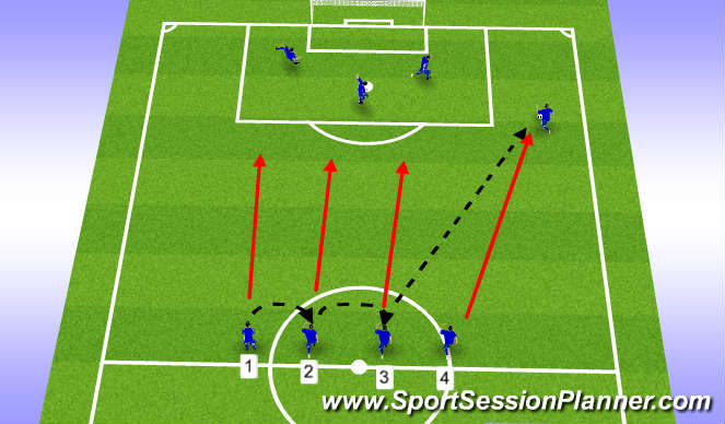 Football/Soccer Session Plan Drill (Colour): Crossing & Finishing #1