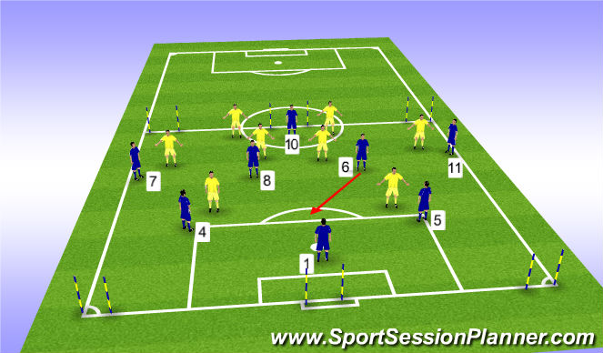 Football/Soccer Session Plan Drill (Colour): 3 porterias