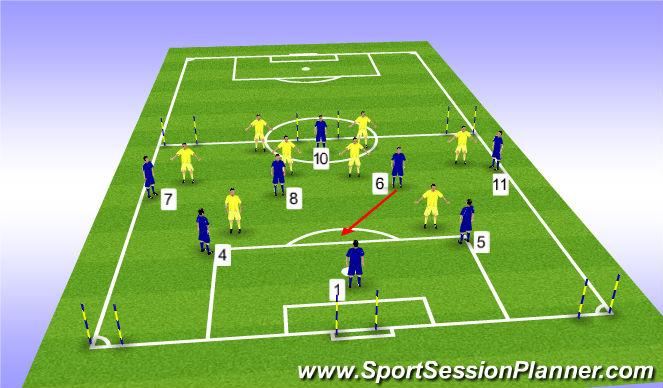 Football/Soccer Session Plan Drill (Colour): 3 porterias