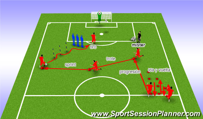 Football/Soccer Session Plan Drill (Colour): Circuito potencia aerobica