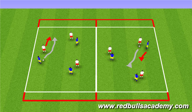 Football/Soccer Session Plan Drill (Colour): 3v3 Conditioned Game