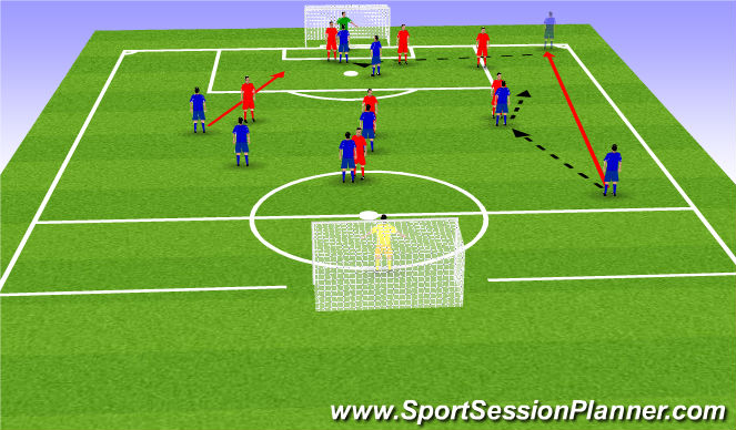 Football/Soccer Session Plan Drill (Colour): Effect the LB/RB/Defensive Unit