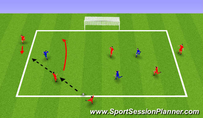 Football/Soccer Session Plan Drill (Colour): Skill / SSG