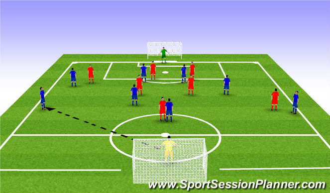 Football/Soccer Session Plan Drill (Colour): Effect GK