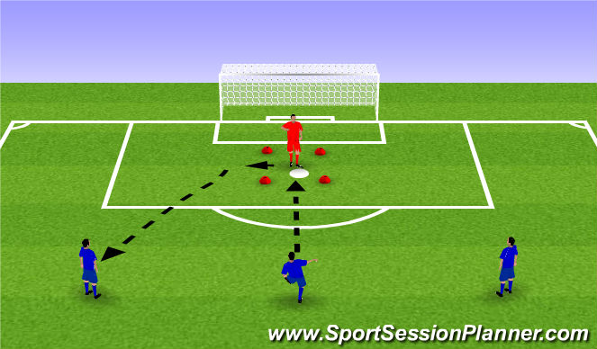 Football/Soccer Session Plan Drill (Colour): Receiving in the box