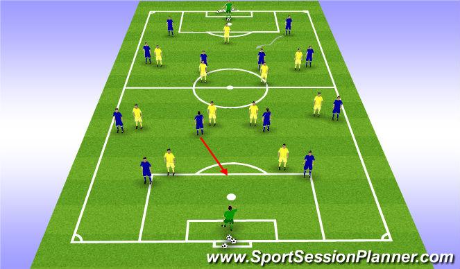 Football/Soccer Session Plan Drill (Colour): Partidillo