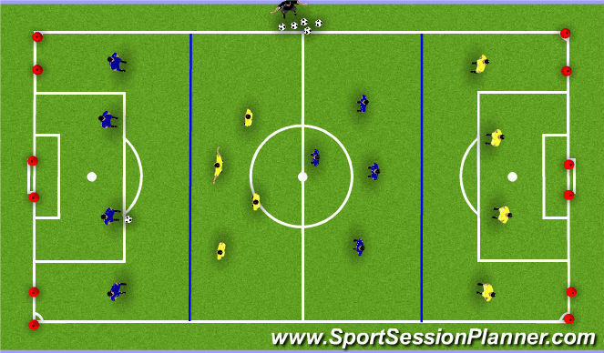 Football/Soccer Session Plan Drill (Colour): Defensa 3/4