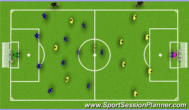 Football/Soccer Session Plan Drill (Colour): Partidillo
