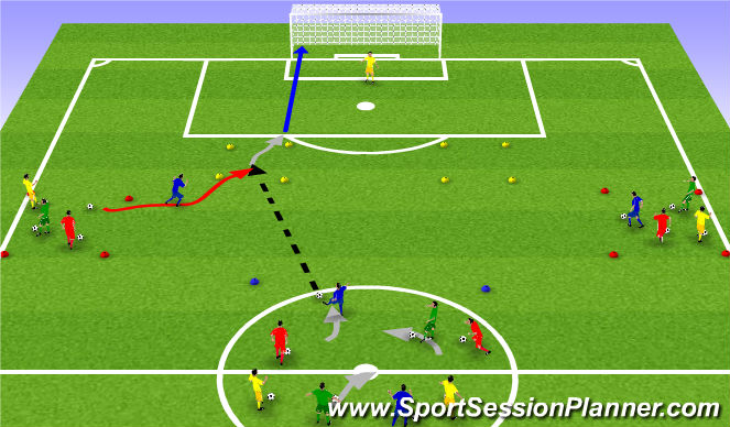 Football/Soccer Session Plan Drill (Colour): Tækni þjálfun