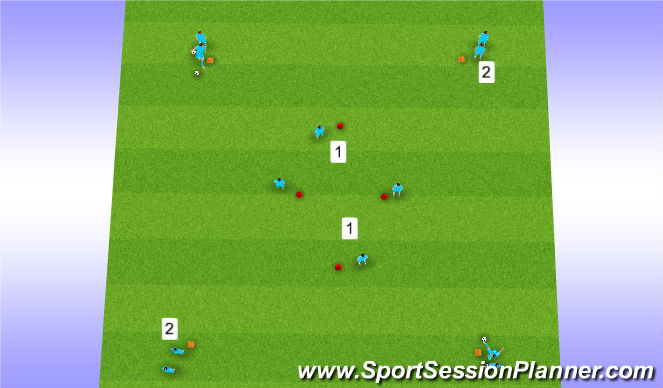 Football/Soccer Session Plan Drill (Colour): Everton Box Passing Drill progression